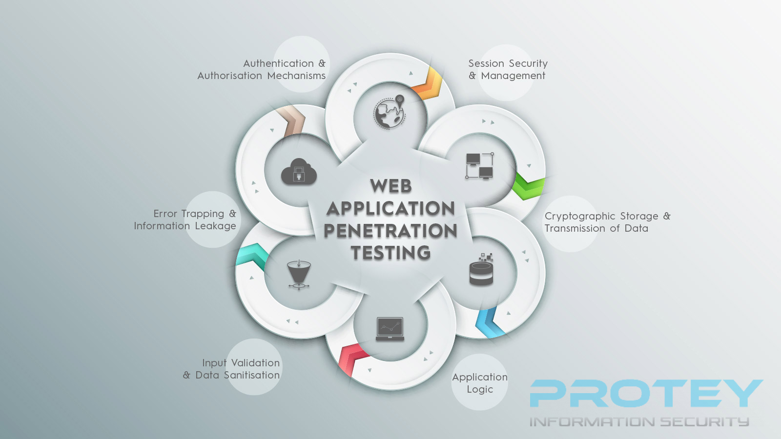 Web-application-penetration-testing.jpg